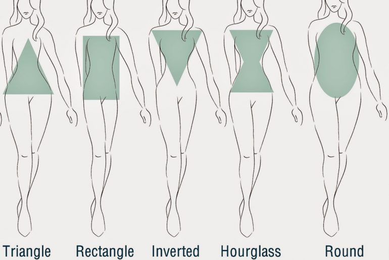 body-type, body-figure, triangle, inverted triangle, rectangle, hourglass, round